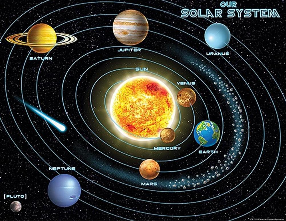 solar system builder - photo #45